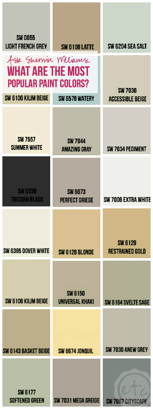ask sherwin williams what are the most popular paint colors 640x1706. Black Bedroom Furniture Sets. Home Design Ideas