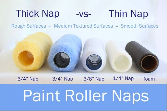 Tools of the trade the perfect roller nap for your paint - Exterior paint coverage on stucco ...