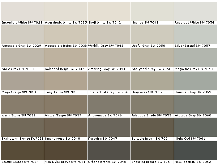 Essentials Ask Sherwin Williams... What Paint Colors do you sell Most Often? with Happily Ever After, Etc.