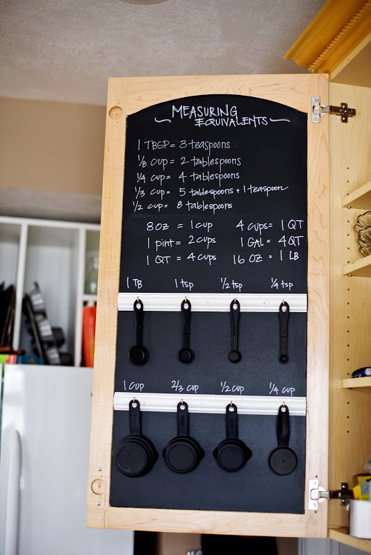 How to ORGANIZE your Kitchen! with Happily Ever After, Etc.