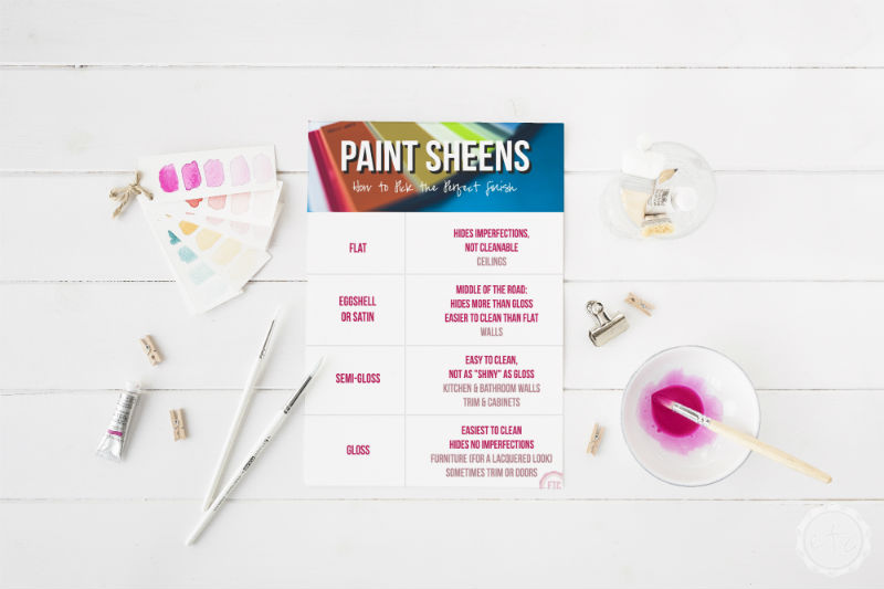 How to Pick YOUR Perfect Paint Sheen (& FREE Printable Guide!